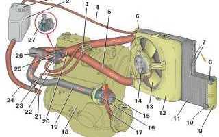 Как слить тосол ваз 2115