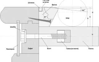 Бильярдный стол. Виды и устройство. Особенности и размеры