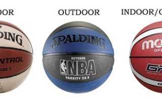 Баскетбольный мяч. Виды и параметры. Как выбрать и особенности