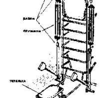 Инвентарь для акробатики. Виды и параметры. Особенности