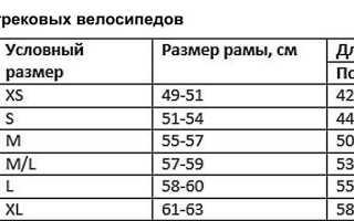 Размер рамы велосипеда по росту таблица для детских, шоссейных, складных, ВМХ велосипедов